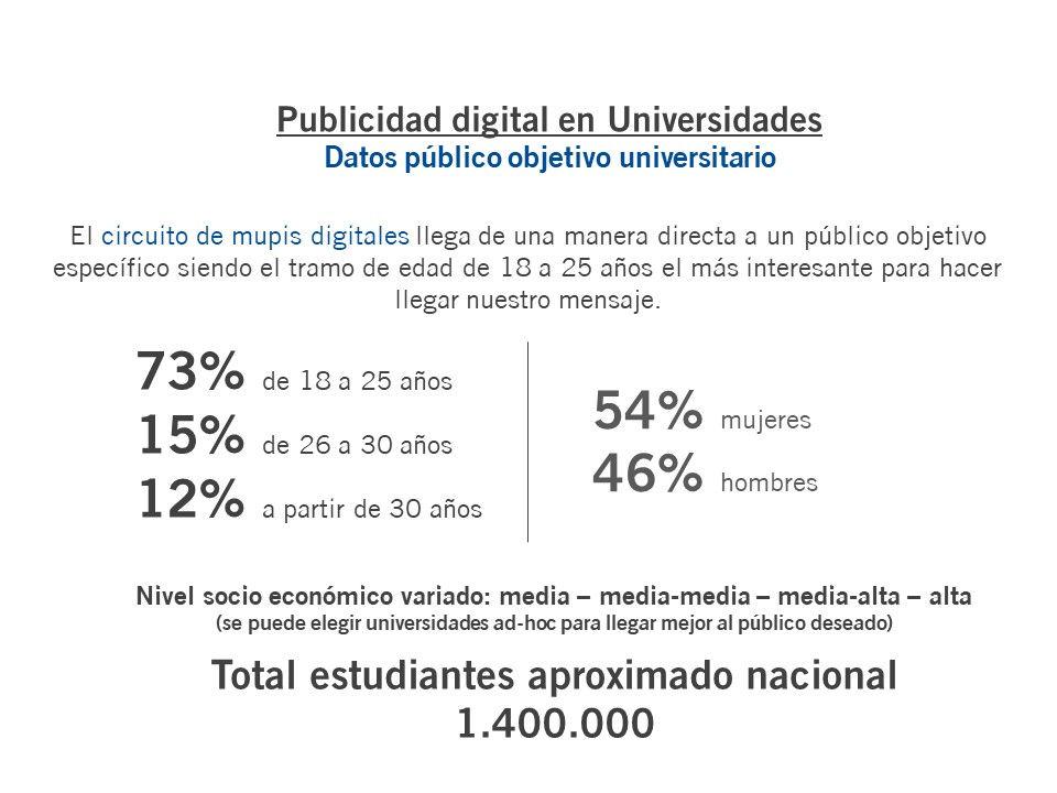 publicidad digital en universidades
